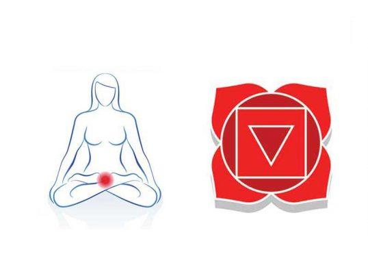 Tout savoir sur le chakra racine